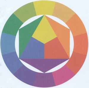 Komplementer színek, színpárok