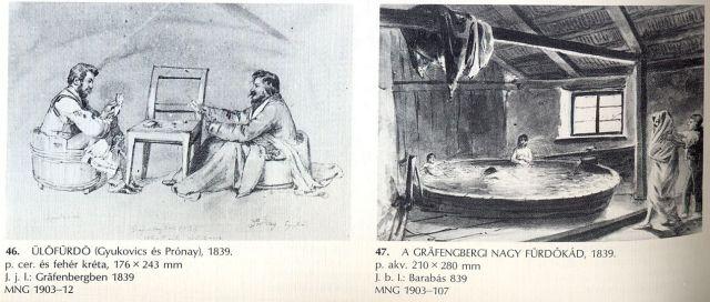 Barabás Miklós -Ülőfürdő