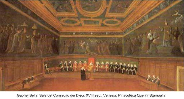 Consiglio_dei_Dieci