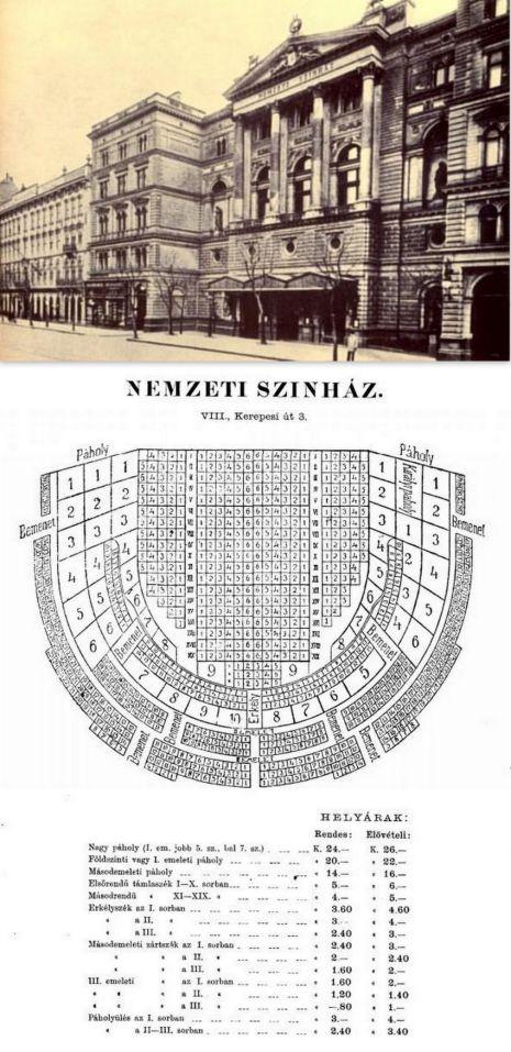 Nemzeti színház és üléstere, kollázs