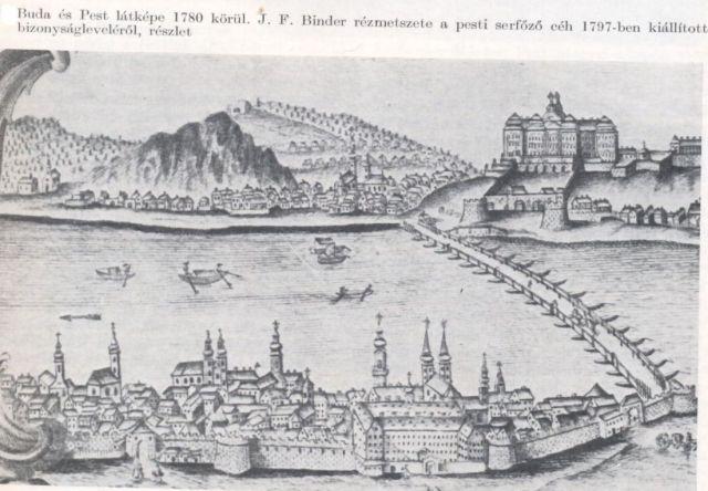 1780 k. Buda és Pest látképe