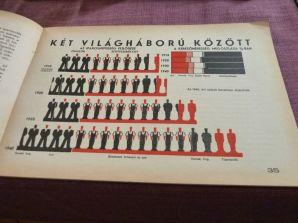 Bp 100 a Nagykőrúton P1600249 Rákóczi tér 4, statisztika, iparosok