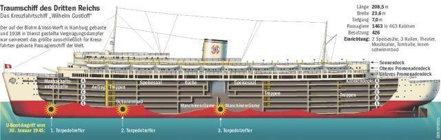 Wilhelm Gustloff hajó felépítése - naufragio12