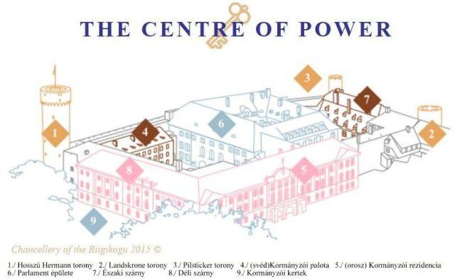 A_Toompea_kastély,_a_hatalom_központja