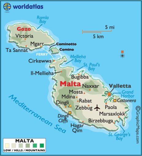 Máltai szigetcsoport