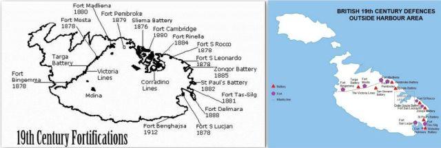 19. századi brit védelmi rendszerek