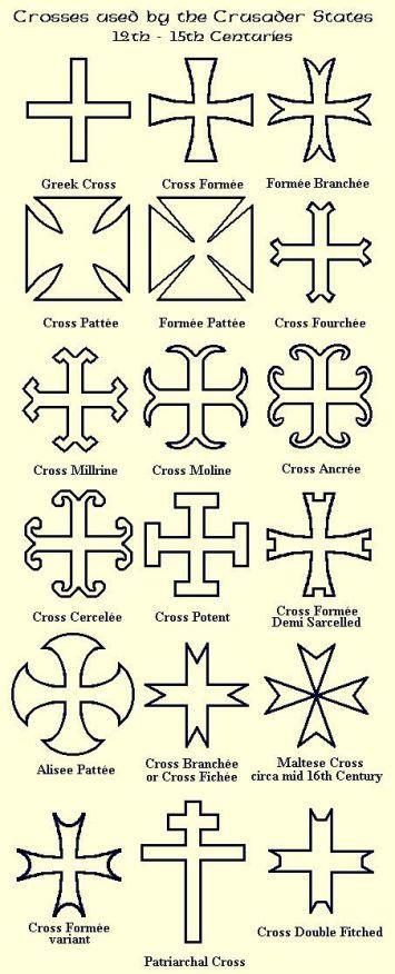 Crosses 12-15. század