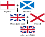 Flags of the Union Jack