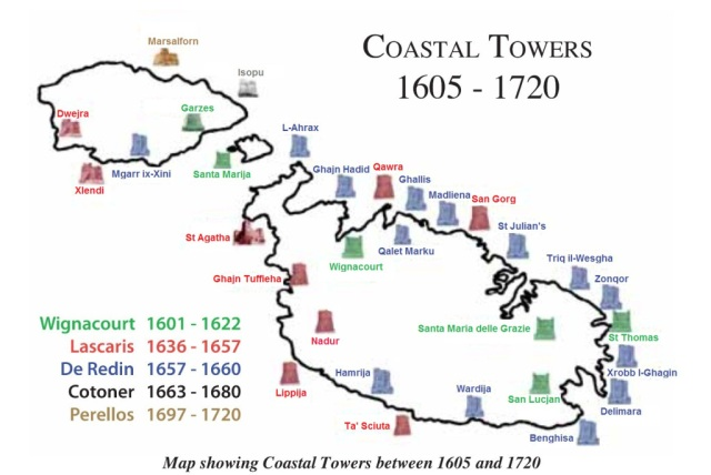 Málta parti őrtornyok 1605 - 1720