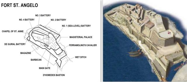 Fort St. Angelo - lovagkor