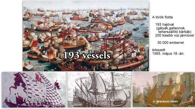A török flotta, kollázs