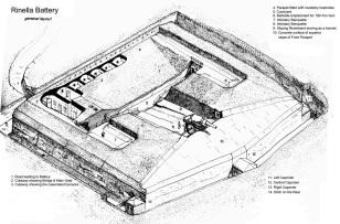 rinellalayout, vasallohistory