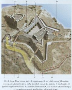 San Elmo rekonstrukciós rajz