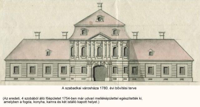 Szabadkai_városháza bővítési terve 1780 - Történelmi Levéltár Szabadka 3. ssz.